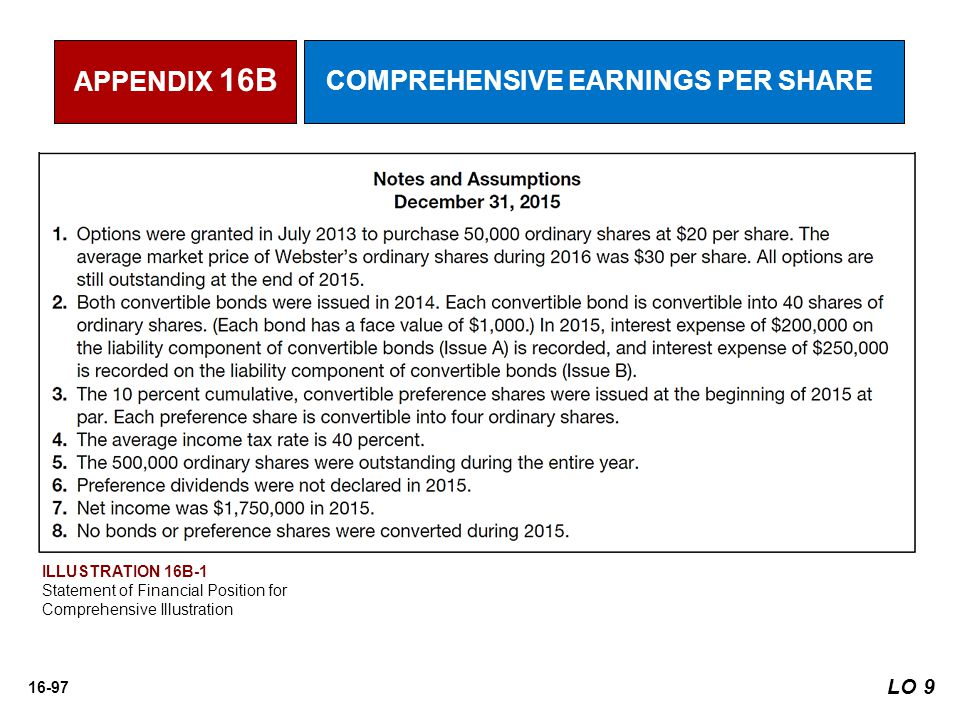 COMPREHENSIVE EARNINGS PER SHARE