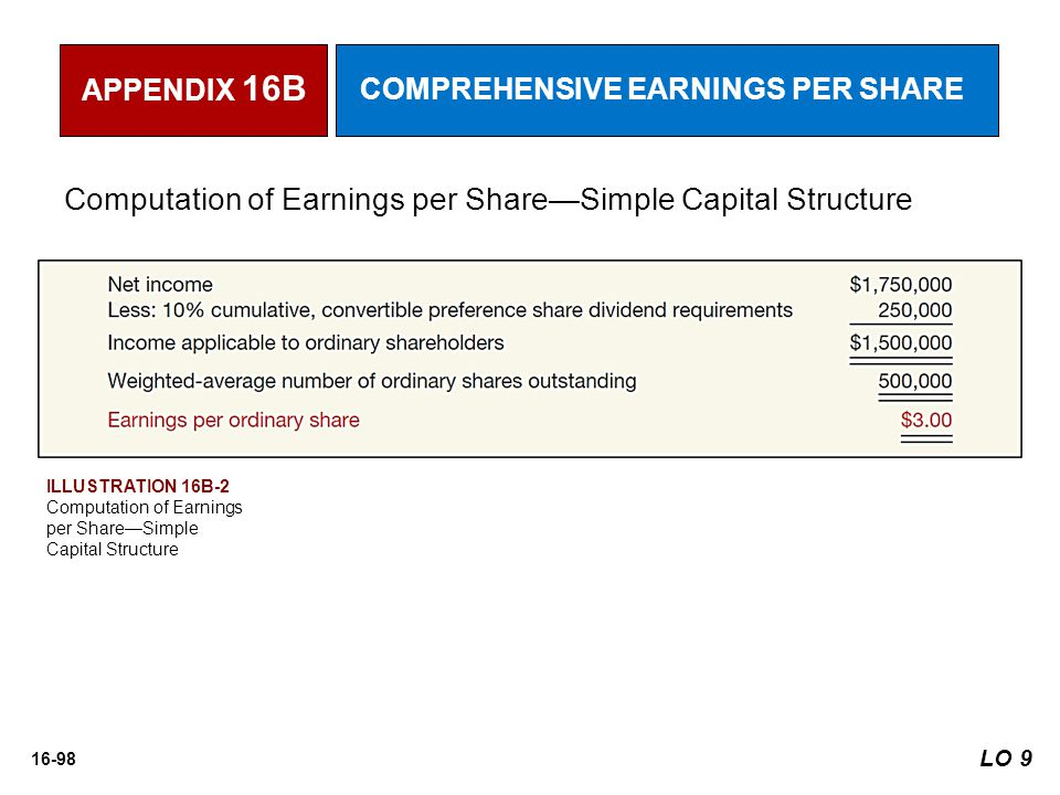 Computation of Earnings per Share—Simple Capital Structure