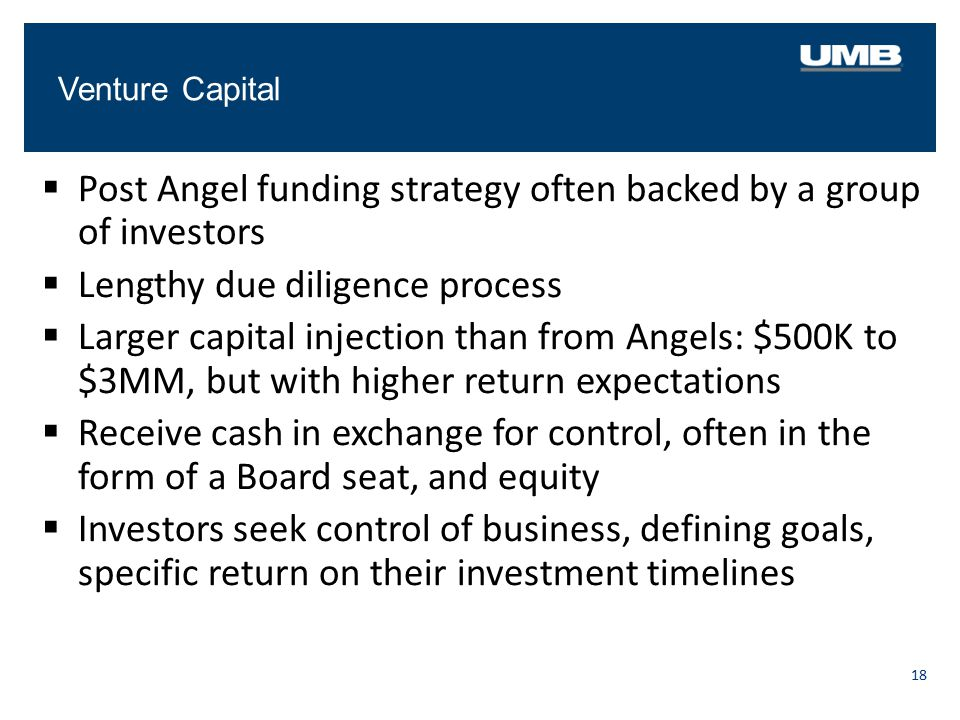 Post Angel funding strategy often backed by a group of investors
