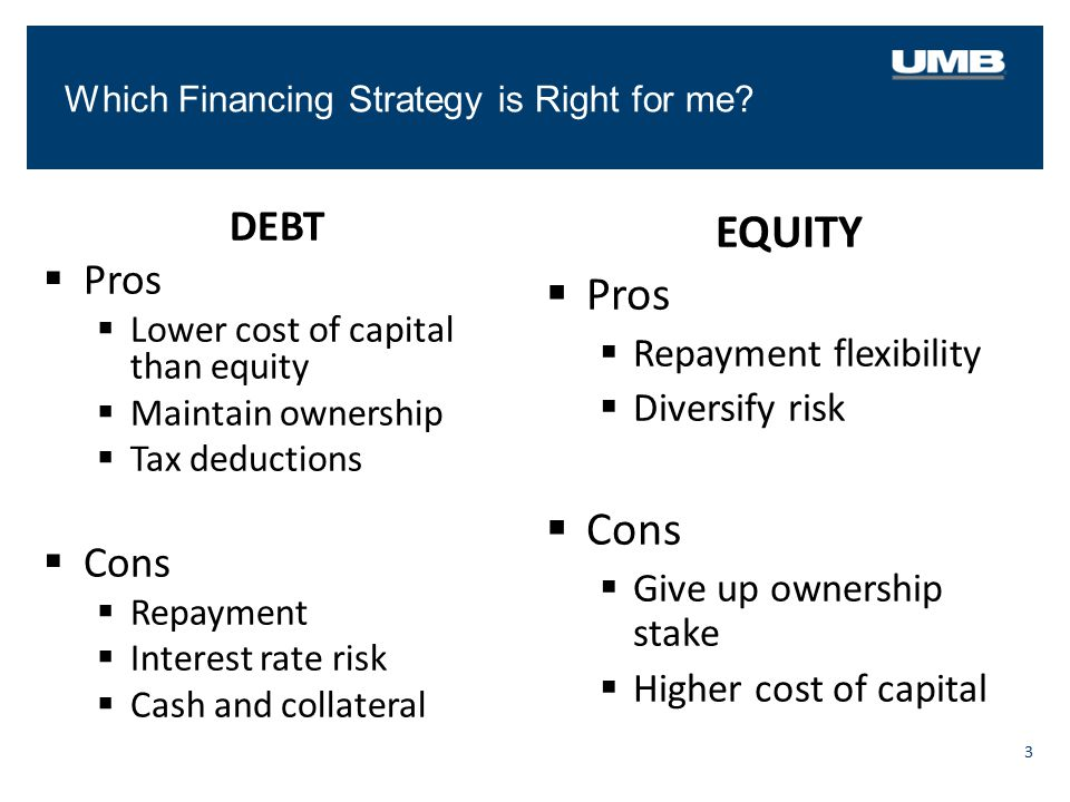 EQUITY Pros Cons DEBT Pros Cons Repayment flexibility Diversify risk