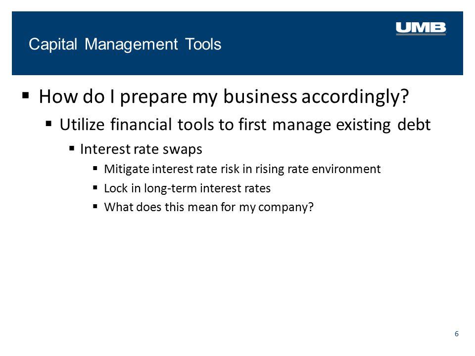 How do I prepare my business accordingly