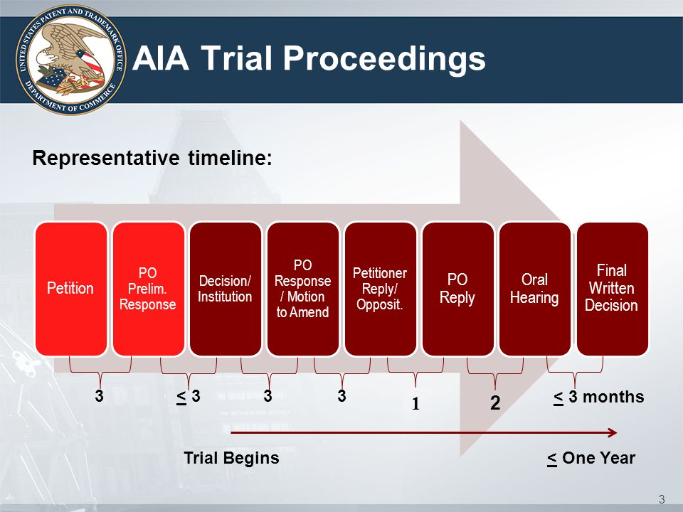 AIA Trial Proceedings Representative timeline: 1 2 Petition PO Reply
