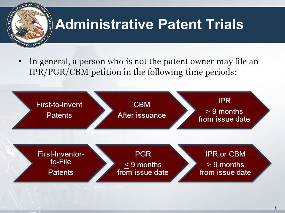 Administrative Patent Trials
