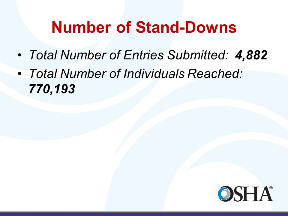 Number of Stand-Downs Total Number of Entries Submitted: 4,882