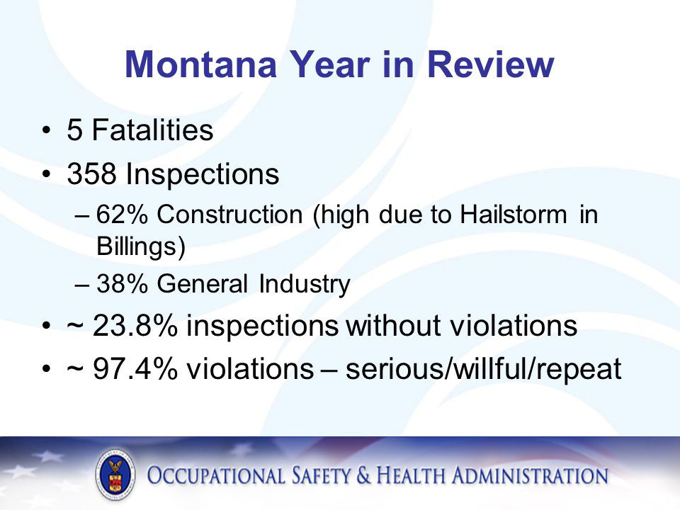 Montana Year in Review 5 Fatalities 358 Inspections