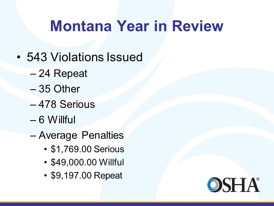 Montana Year in Review 543 Violations Issued 24 Repeat 35 Other