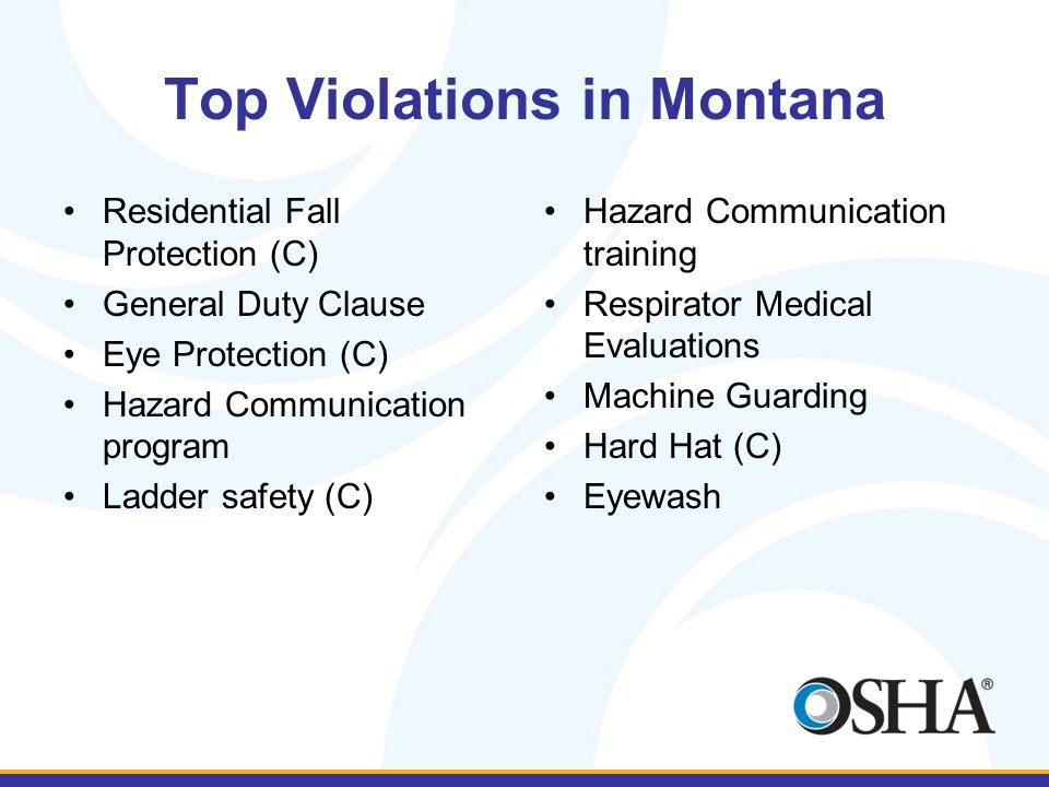 Top Violations in Montana