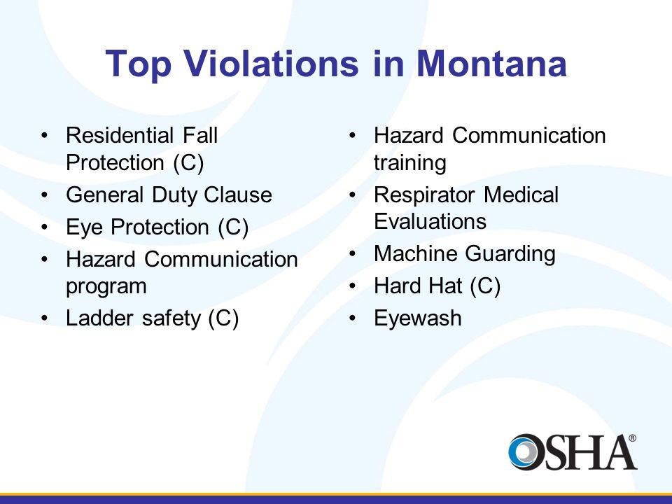 Top Violations in Montana