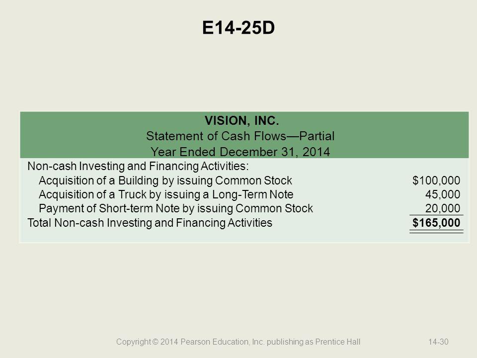 E14-25D VISION, INC. Statement of Cash Flows—Partial
