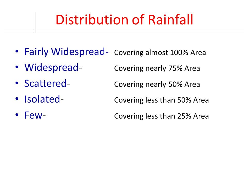 Distribution of Rainfall