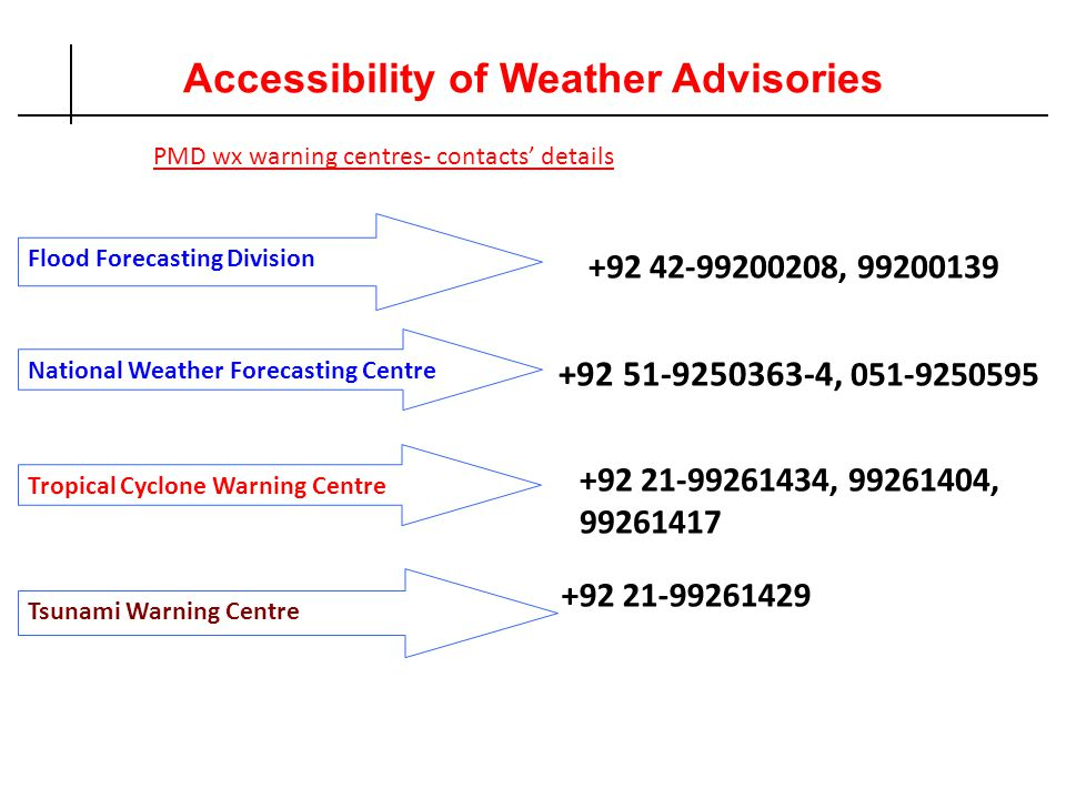Accessibility of Weather Advisories