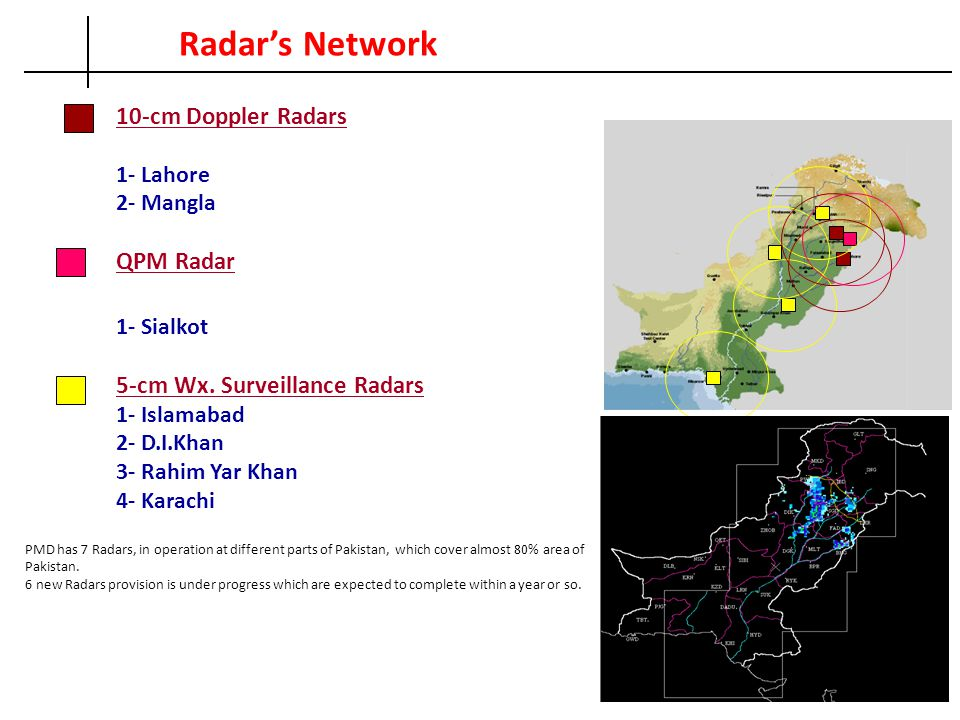 Radar's Network 10-cm Doppler Radars QPM Radar