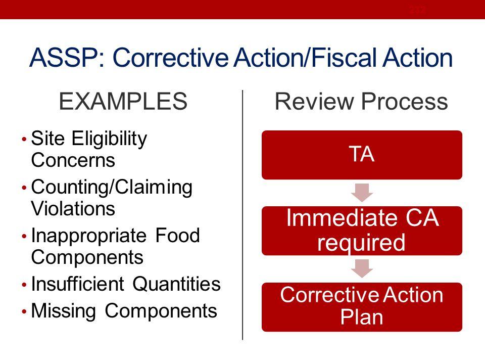 ASSP: Corrective Action/Fiscal Action