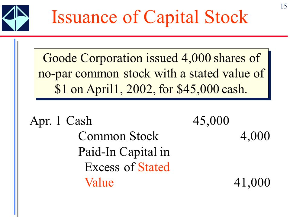 Issuance of Capital Stock