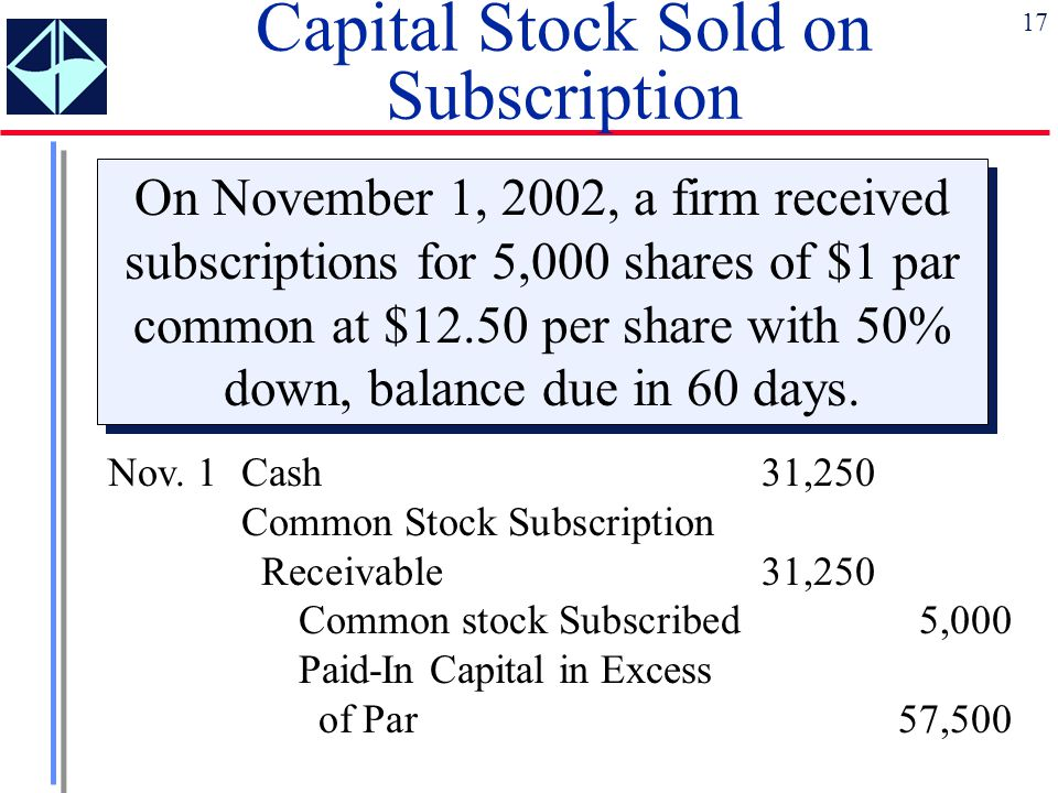 Capital Stock Sold on Subscription