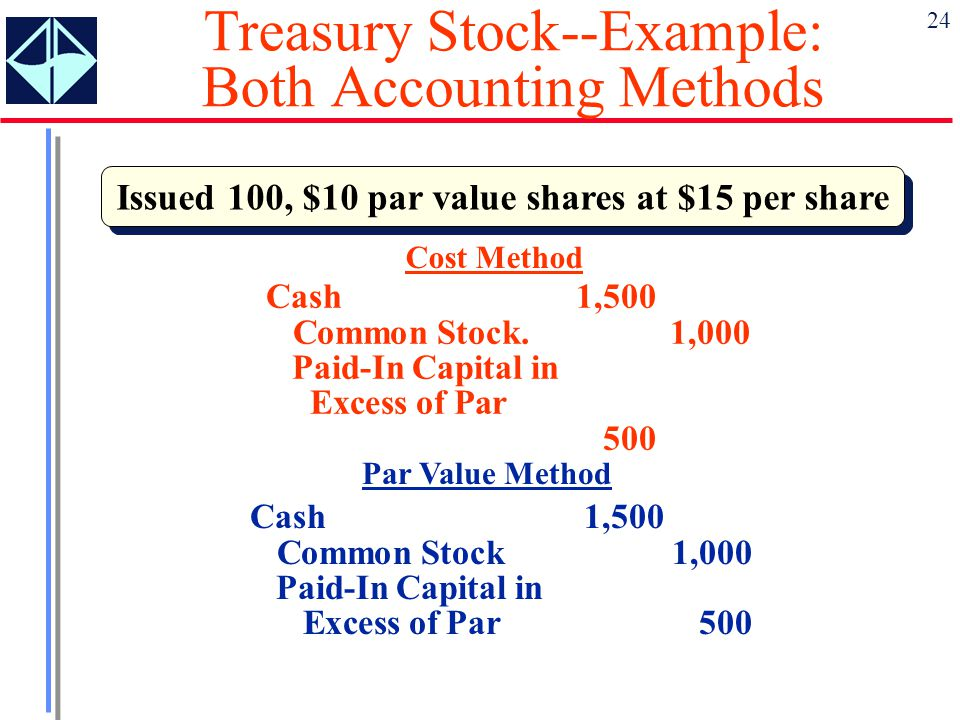 Treasury Stock--Example: Both Accounting Methods