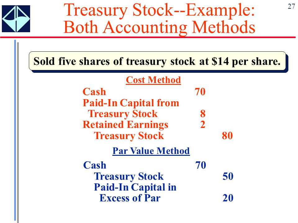 Sold five shares of treasury stock at $14 per share.
