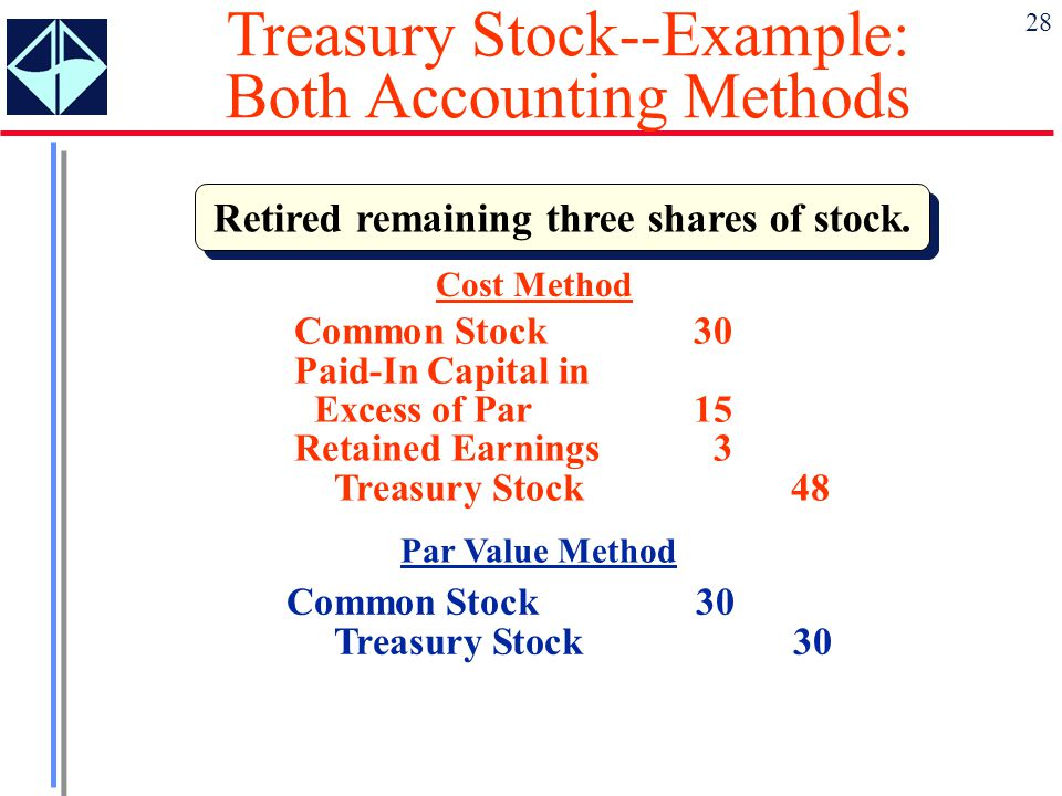Retired remaining three shares of stock.