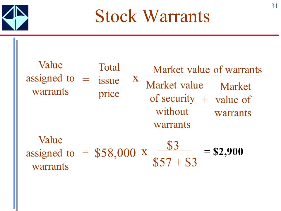 Stock Warrants = $3 $57 + $3 Value assigned to warrants