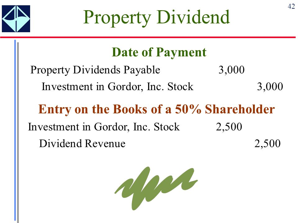 Entry on the Books of a 50% Shareholder