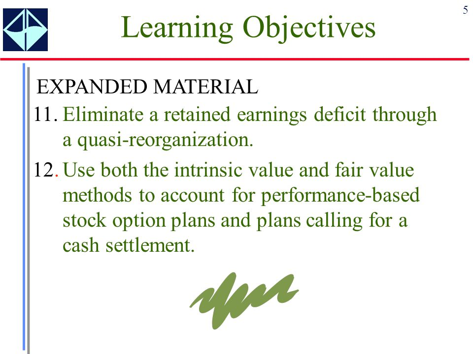 Learning Objectives EXPANDED MATERIAL