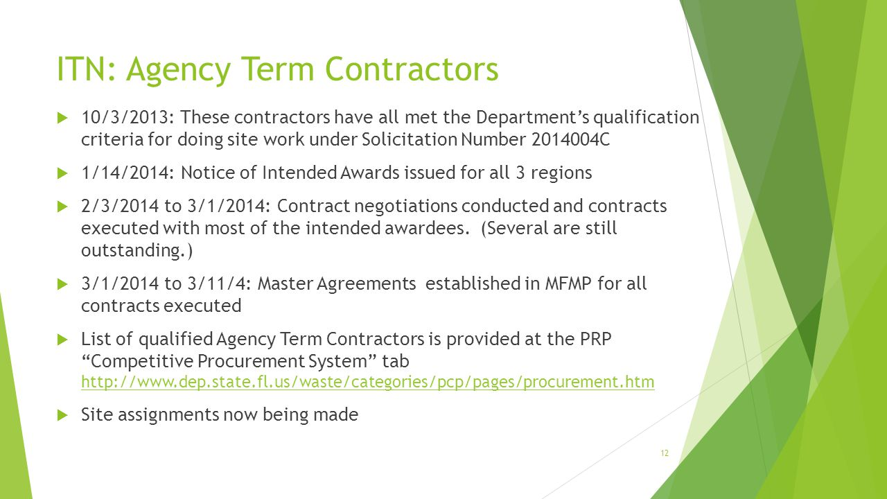 ITN: Agency Term Contractors
