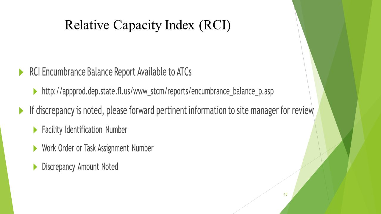 Relative Capacity Index (RCI)