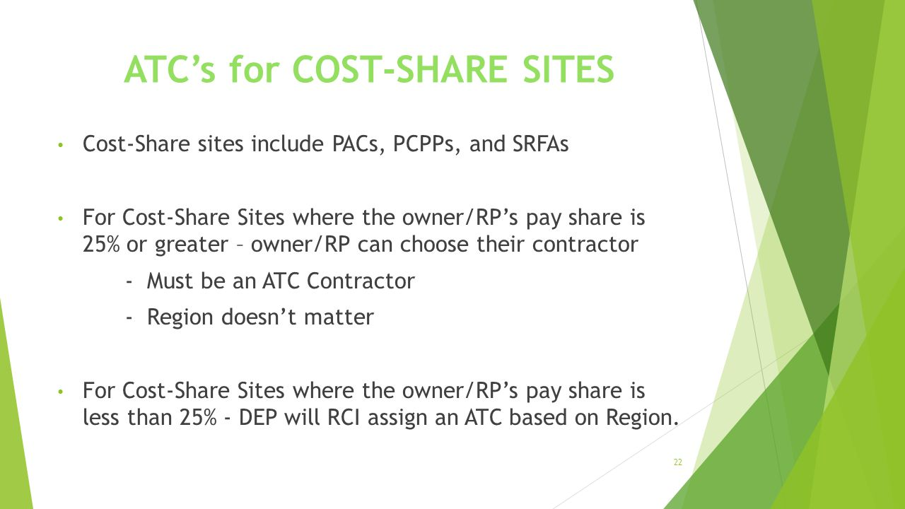 ATC's for COST-SHARE SITES