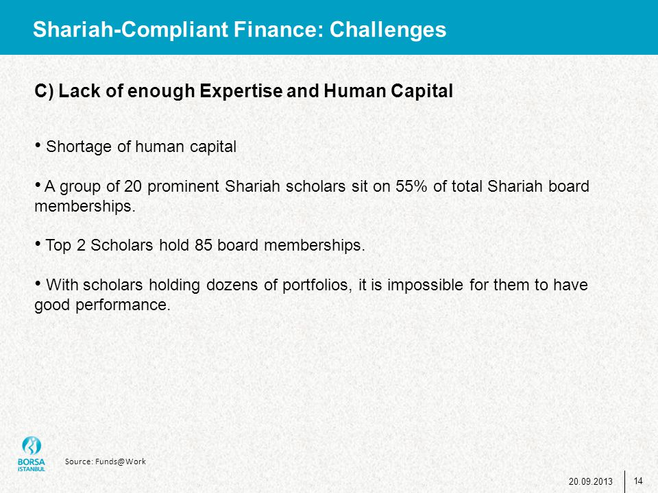 Shariah-Compliant Finance: Challenges
