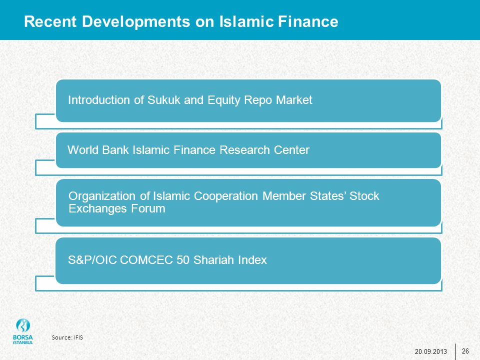 Recent Developments on Islamic Finance