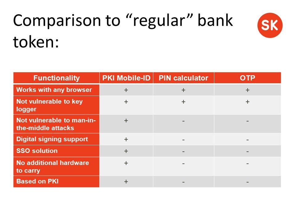 Comparison to regular bank token: