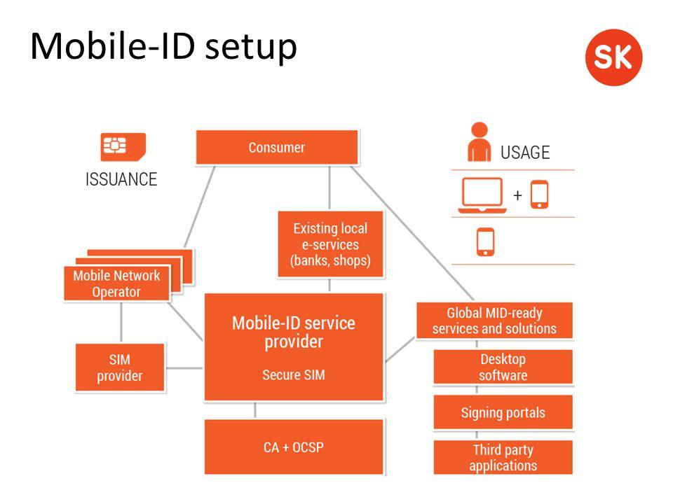 Mobile-ID setup