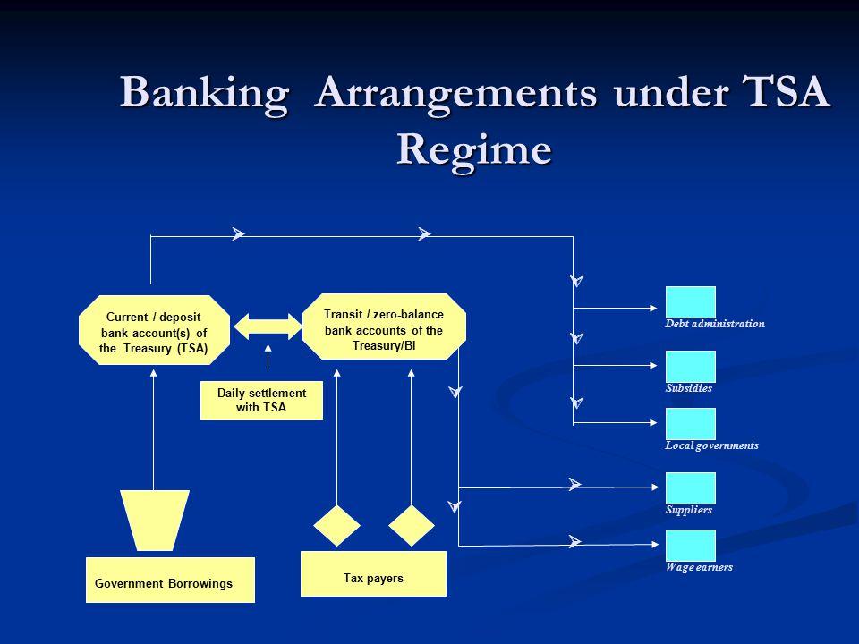 Banking Arrangements under TSA Regime