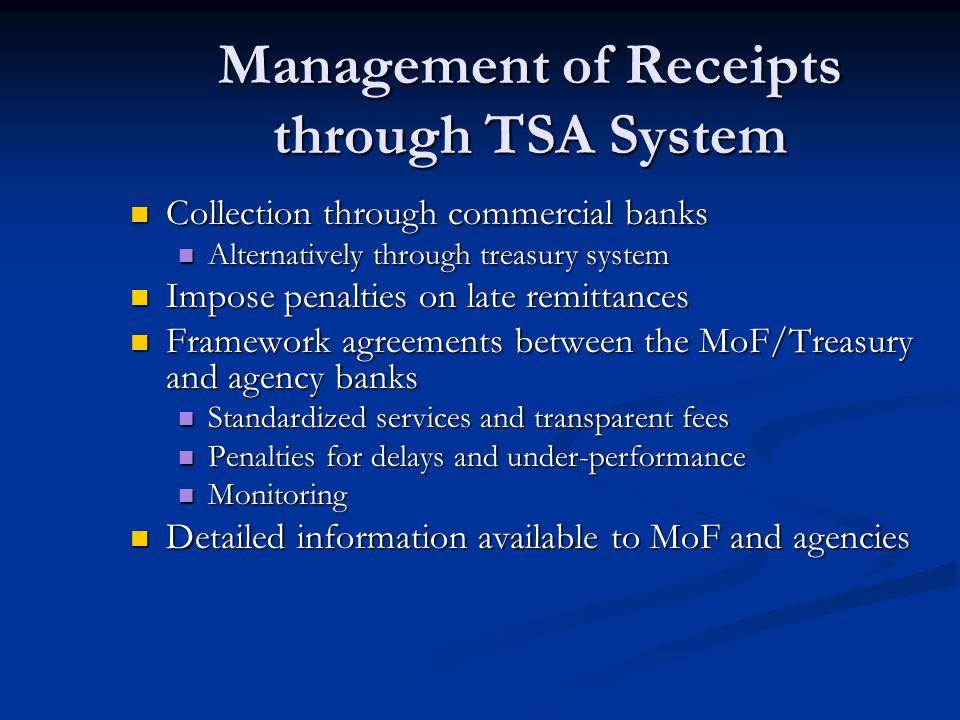 Management of Receipts through TSA System