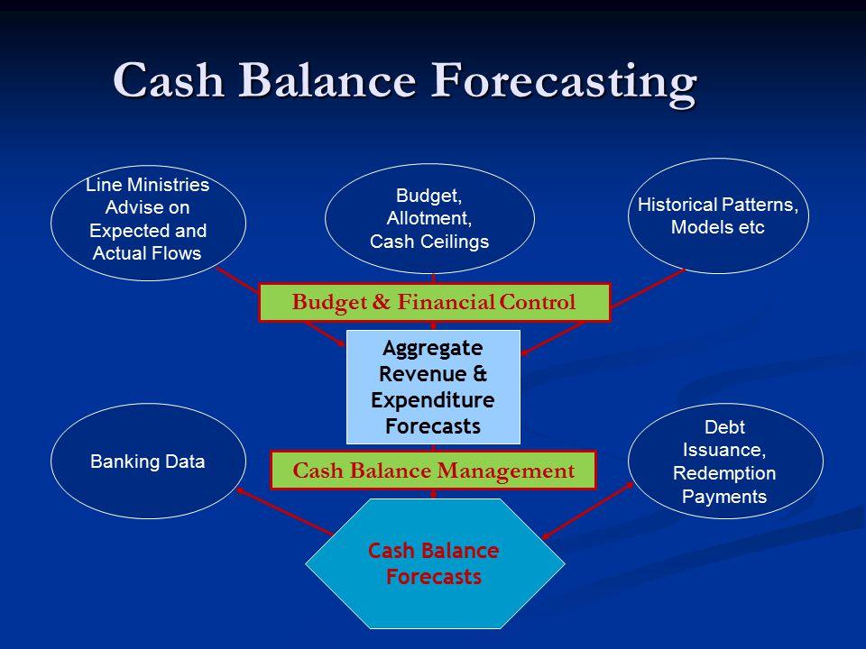 Cash Balance Forecasting