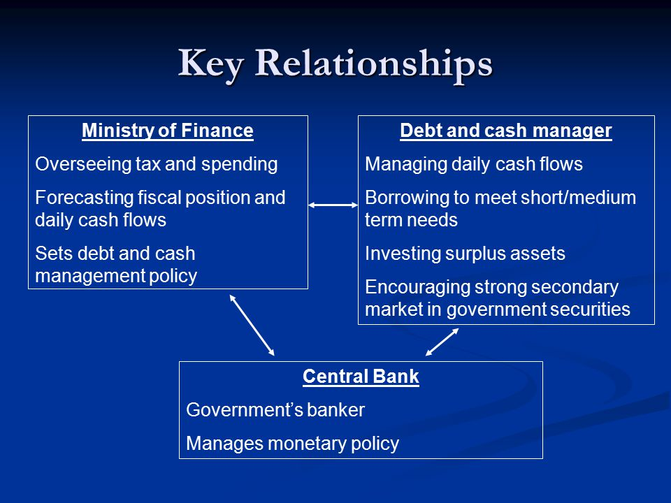 Key Relationships Ministry of Finance Overseeing tax and spending