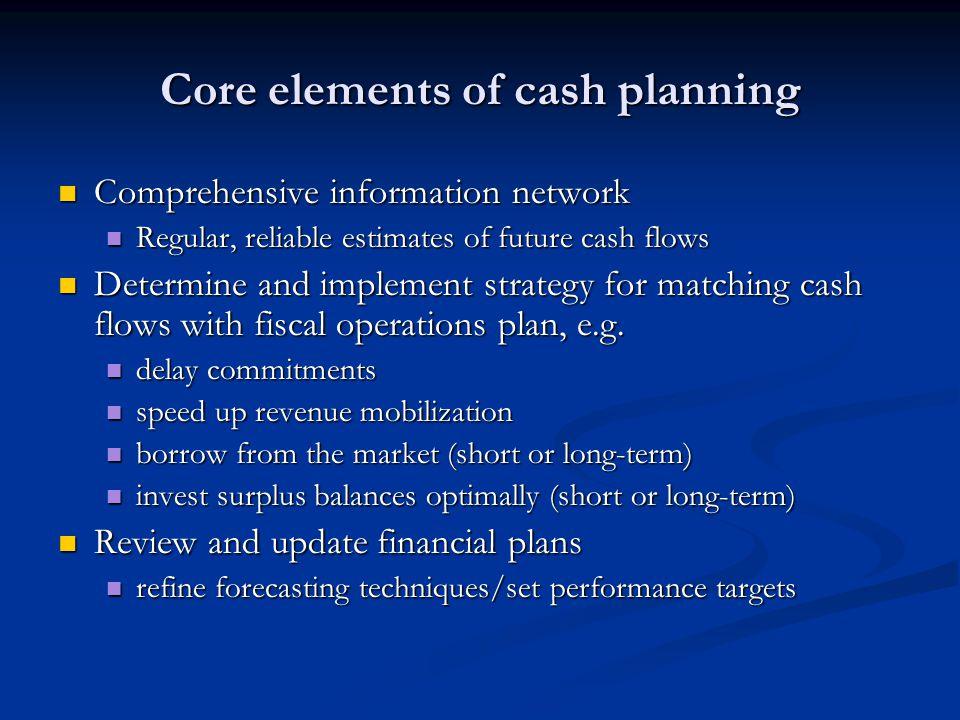 Core elements of cash planning