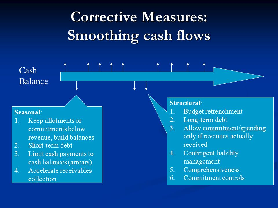 Corrective Measures: Smoothing cash flows