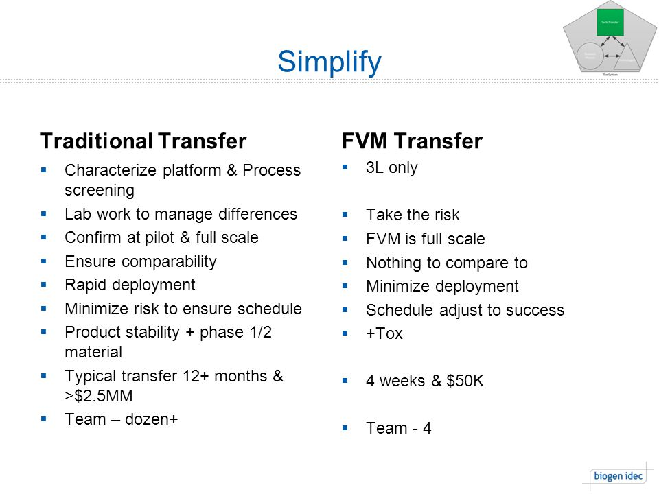 Simplify Traditional Transfer FVM Transfer 3L only