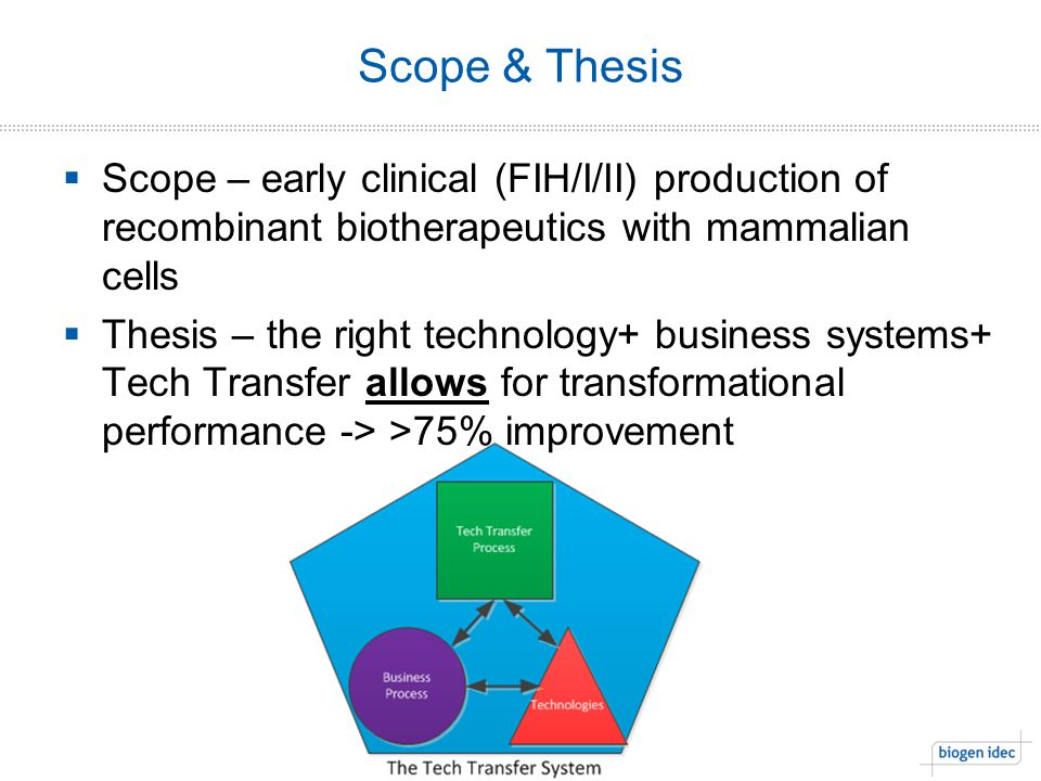Scope & Thesis Scope – early clinical (FIH/I/II) production of recombinant biotherapeutics with mammalian cells.