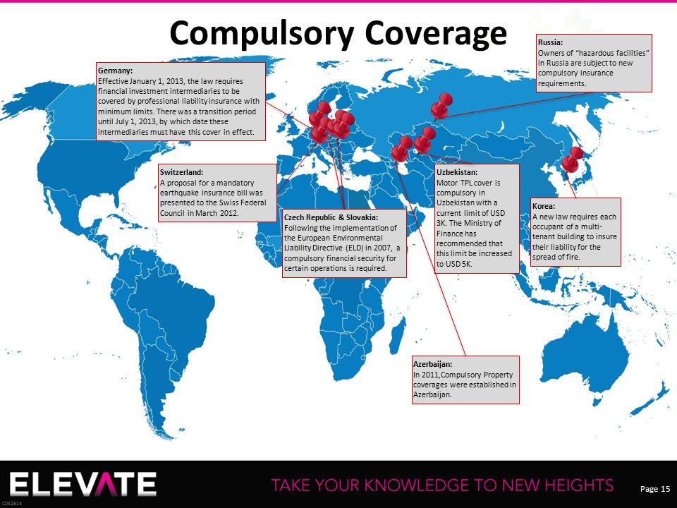 Compulsory Coverage Examples of compulsory cover – subject to change