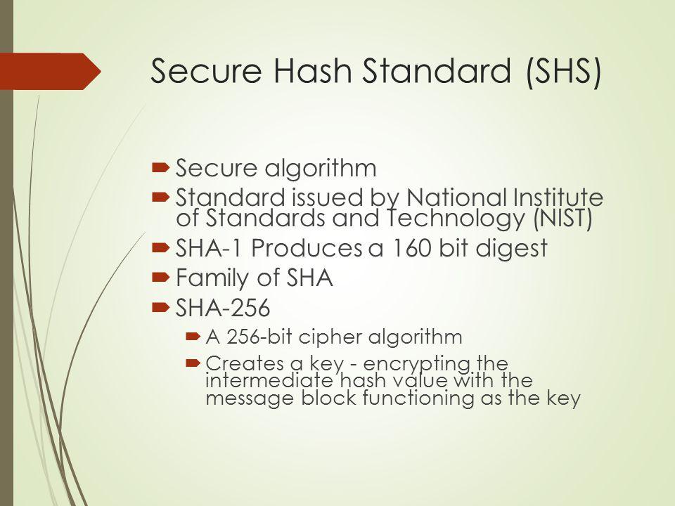Secure Hash Standard (SHS)