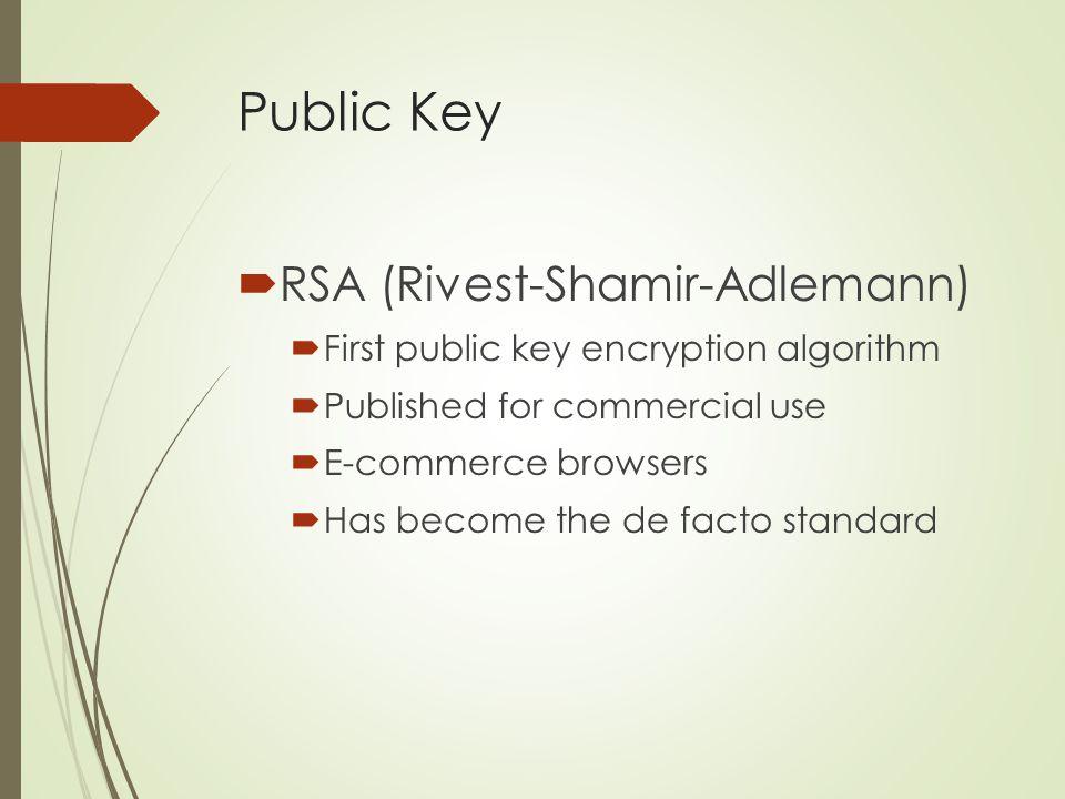 Public Key RSA (Rivest-Shamir-Adlemann)