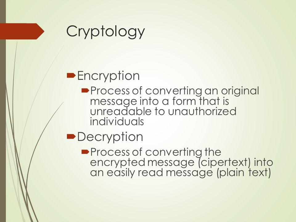 Cryptology Encryption Decryption