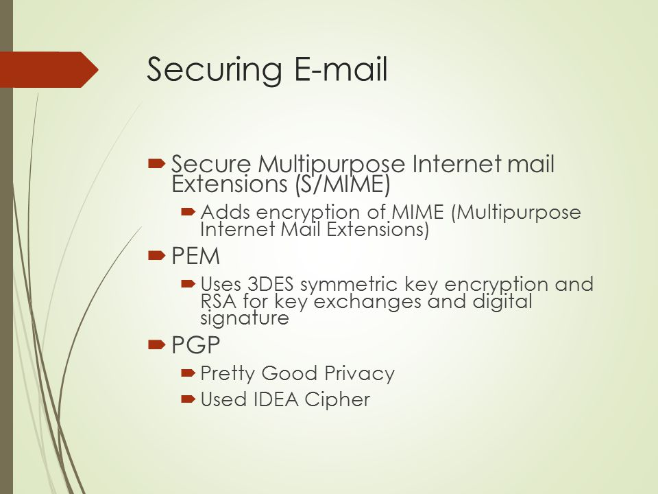 Securing E-mail Secure Multipurpose Internet mail Extensions (S/MIME)