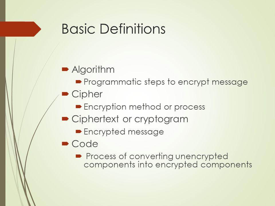 Basic Definitions Algorithm Cipher Ciphertext or cryptogram Code