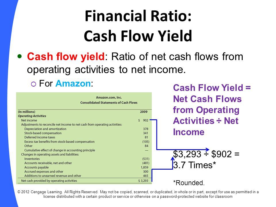 Financial Ratio: Cash Flow Yield