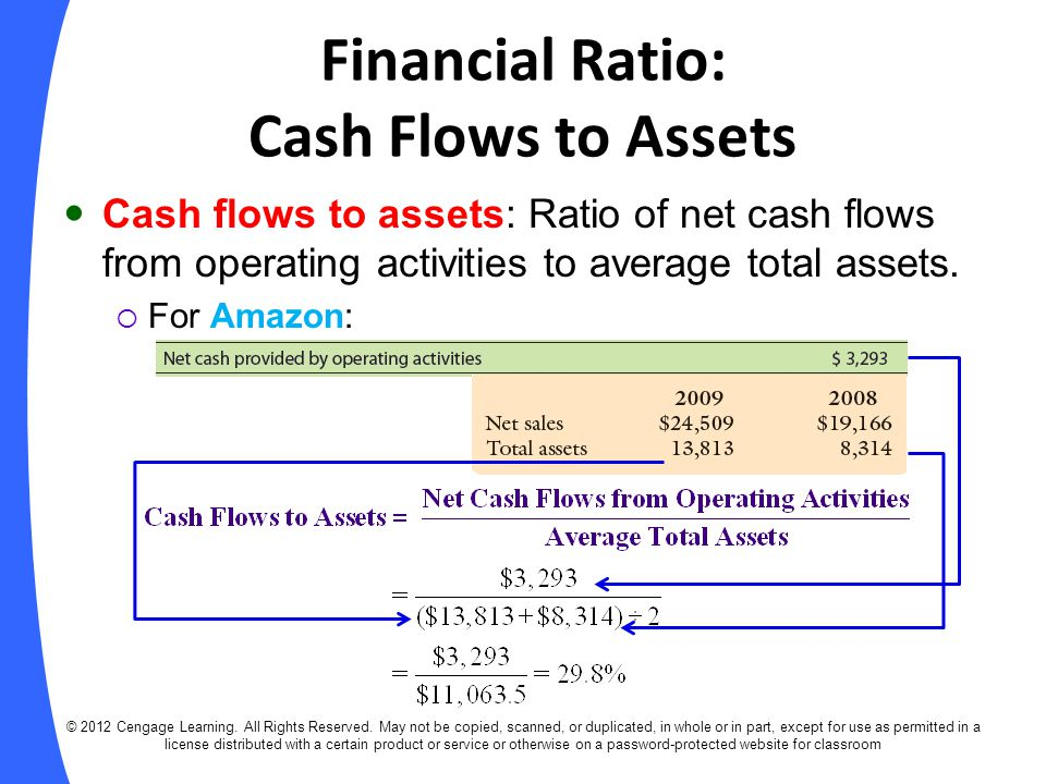 Financial Ratio: Cash Flows to Assets