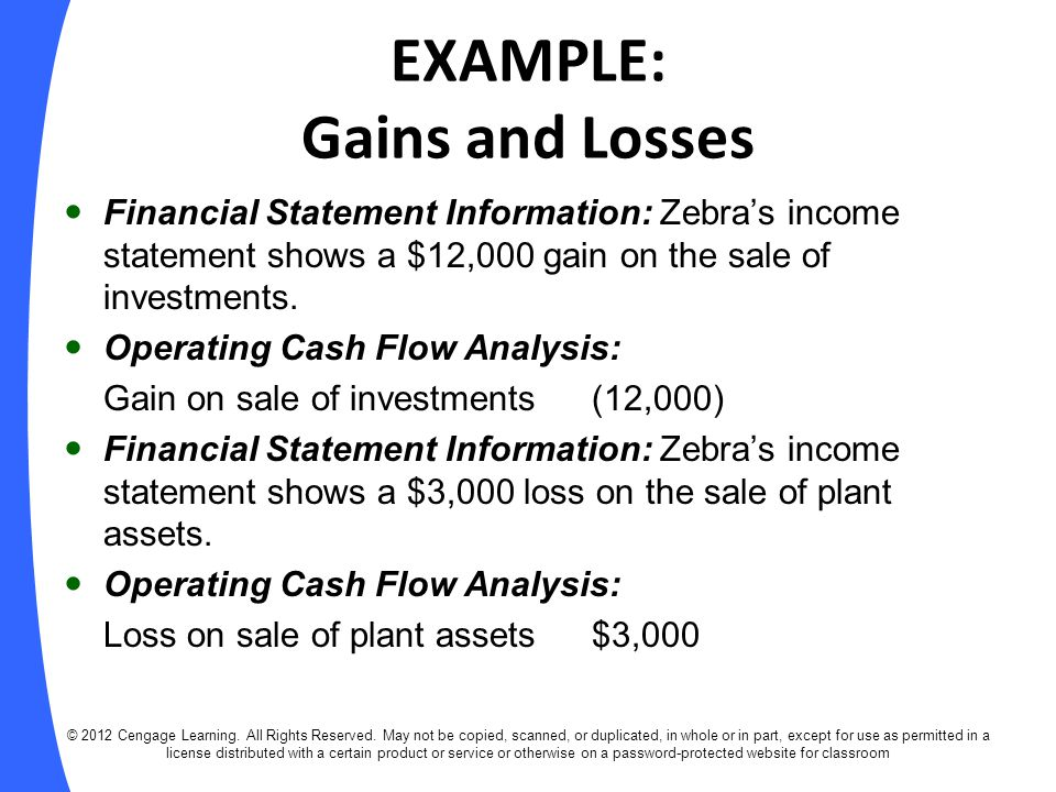 EXAMPLE: Gains and Losses