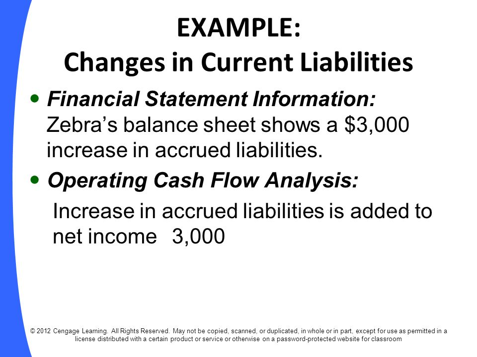 EXAMPLE: Changes in Current Liabilities
